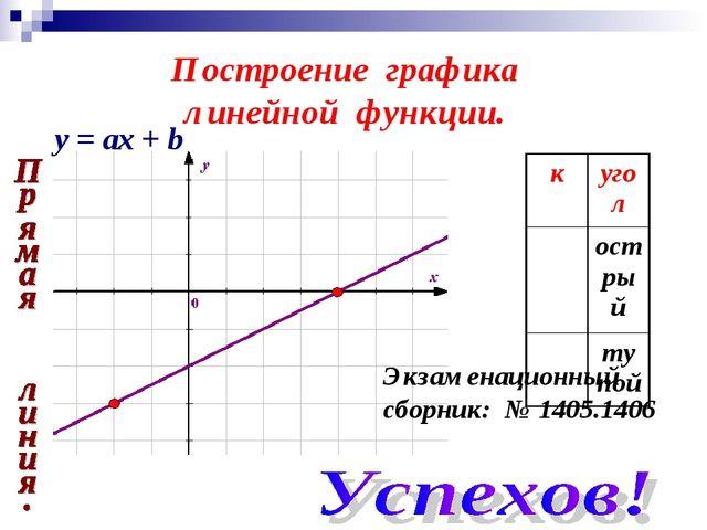 Построение графика линейной функции. Экзаменационный сборник: № 1405.1406 y =...