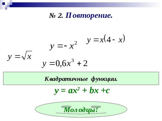 № 2. Повторение. Квадратичные функции. Молодцы! у = ах2 + bx +c