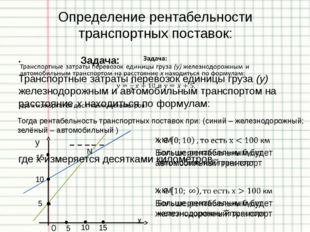 Ответ: M2 (0;1) Пример 3: По заданному рисунку найдите координаты точки M2, е