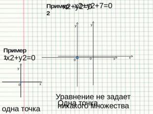 Отрезок Прямая линия, ограниченная с обоих сторон