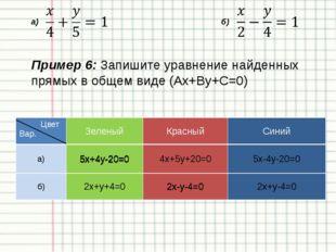 Пример № 8 Даны точки А(-3; 2) В(5; 1) и С(5; 2). Составьте уравнения прямых
