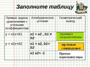 Найти уравнение прямой, проходящей через точку А(2;5) параллельно прямой 3х-4