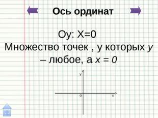 у=в Прямая линия, параллельная оси абсцисс и пересекающая ось Оу в точке (0;