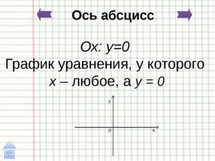 Середина отрезка Координаты середины отрезка – полусумма соответствующих коо