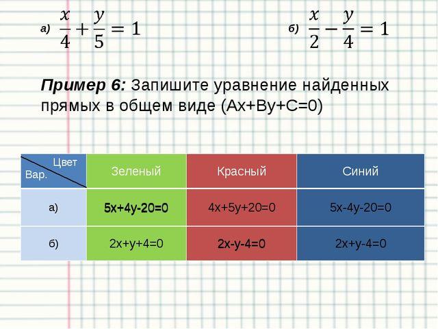 Пример № 8 Даны точки А(-3; 2) В(5; 1) и С(5; 2). Составьте уравнения прямых...