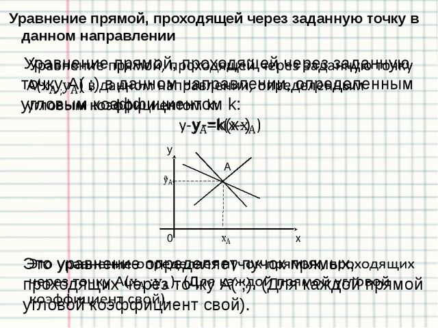 Пример № 12 Укажите особенности в расположении относительно координатных осей...