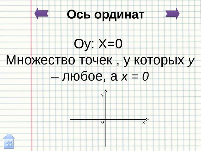 у=в Прямая линия, параллельная оси абсцисс и пересекающая ось Оу в точке (0;...