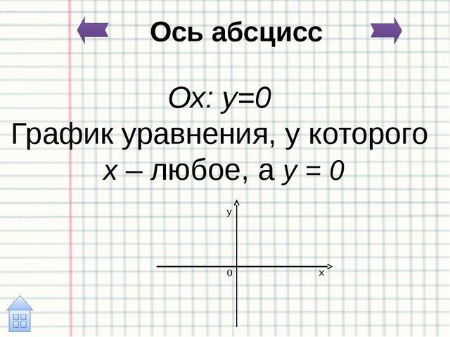 Середина отрезка Координаты середины отрезка – полусумма соответствующих коо...