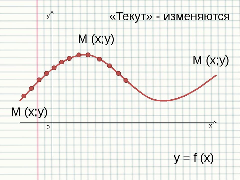 Прямая линия, с одной стороны ограниченная, а с другой нет Луч
