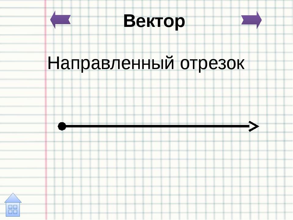 Длина отрезка Дальше Корень квадратный из суммы квадратов разностей одноимен...