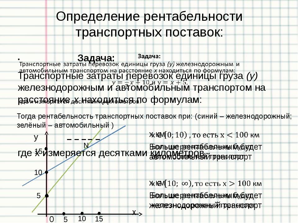 Ответ: M2 (0;1) Пример 3: По заданному рисунку найдите координаты точки M2, е...