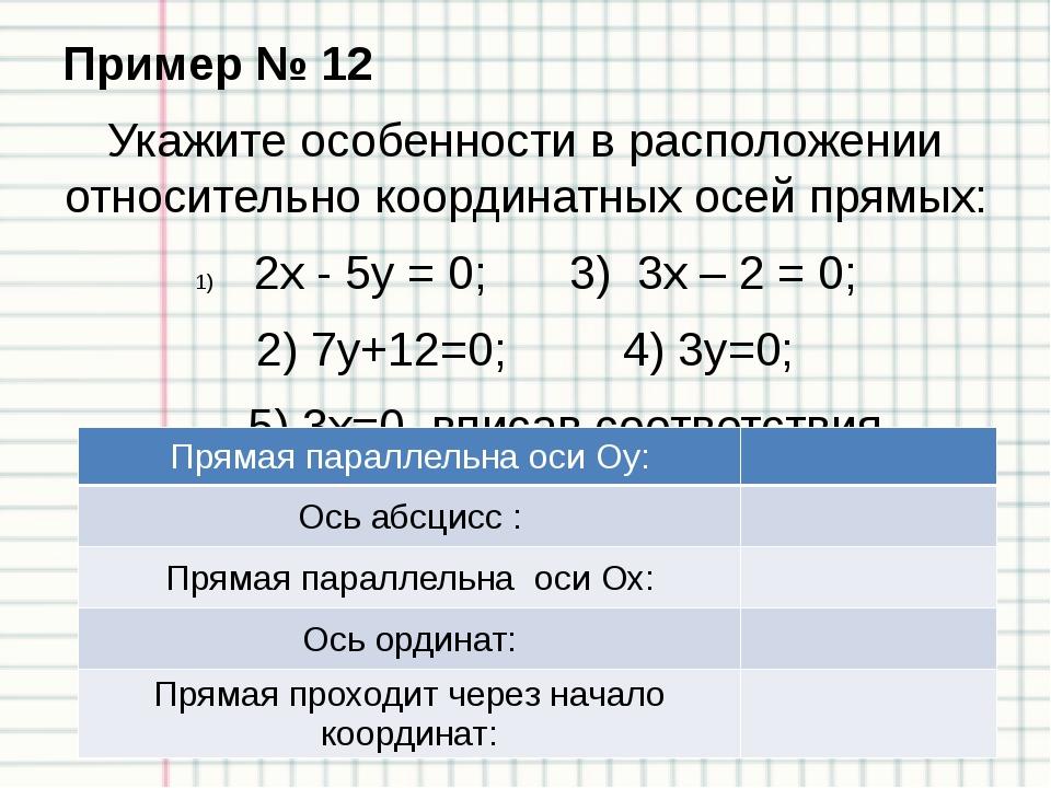 А(-1; 0) B(2; 1) C(5; -2) 4.Составить уравнение прямой, проходящей через точ...