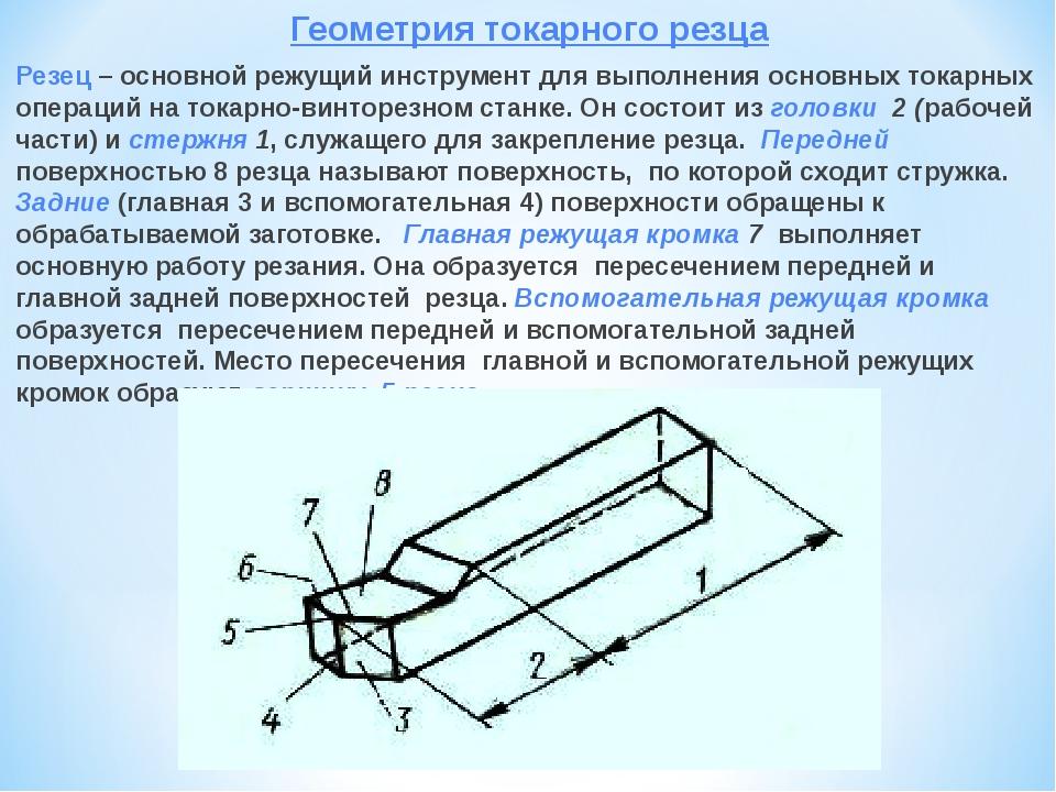 Геометрия токарного резца Резец – основной режущий инструмент для выполнения...