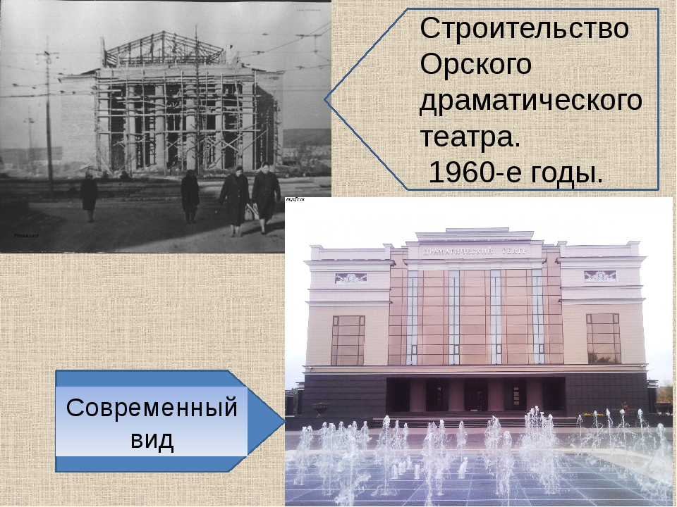 Строительство Орского драматического театра. 1960-е годы. Современный вид