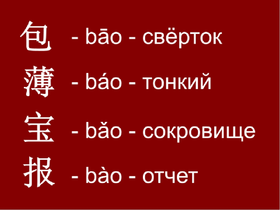 Фраза для первого знакомства с китайцами