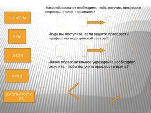 1.ШКОЛА 2.ПУ 3.СУЗ 4.ВУЗ 5.АСПИРАНТУРА -Какое образование необходимо, чтобы