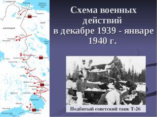 Схема военных действий в декабре 1939- январе 1940 г. Подбитый советский тан
