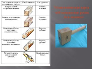 Технологическая карта «Изготовление ручки для киянки»