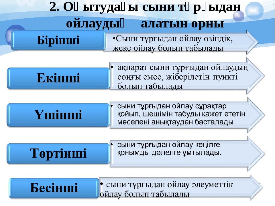 2. Оқытудағы сыни тұрғыдан ойлаудың алатын орны