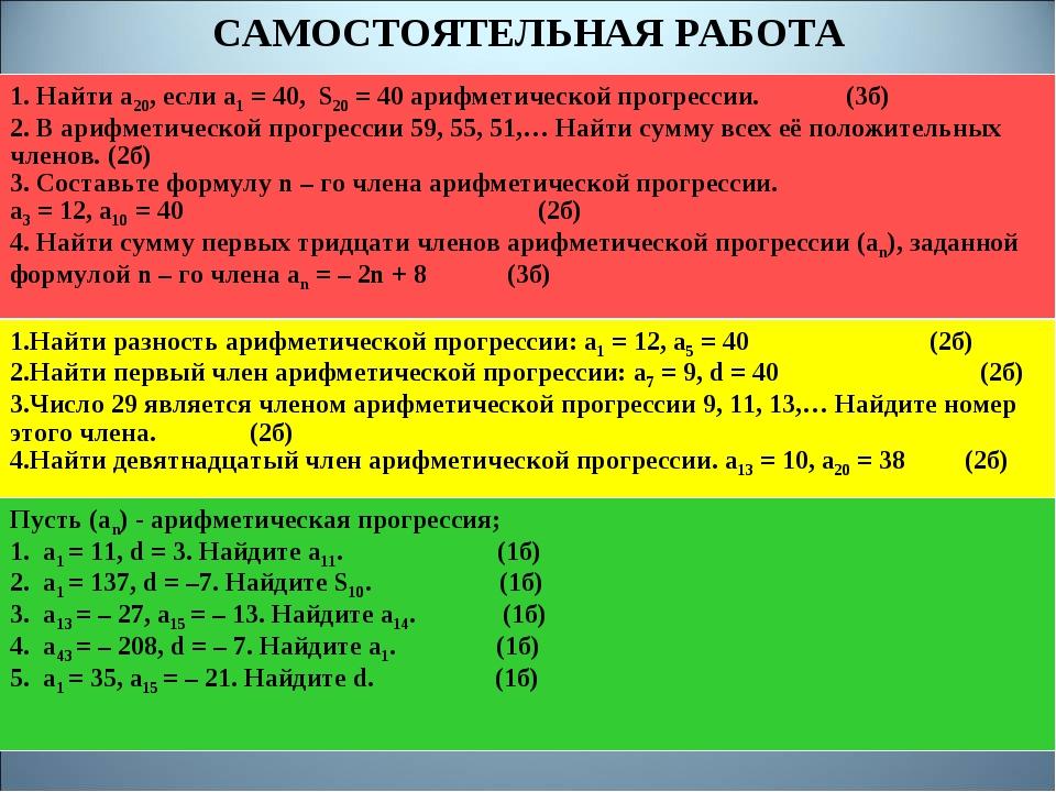 САМОСТОЯТЕЛЬНАЯ РАБОТА 1. Найти а20, если а1 = 40, S20 = 40 арифметической пр...
