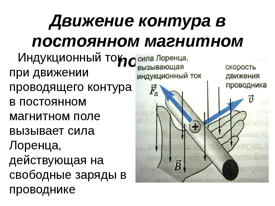 Движение контура в постоянном магнитном поле Индукционный ток при движении п...
