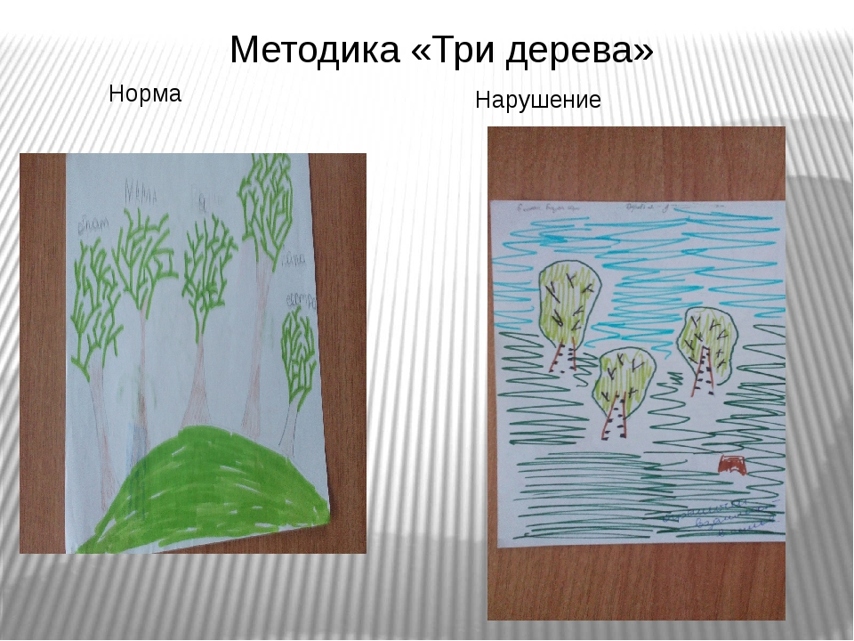 Методика «Три дерева» Норма Нарушение