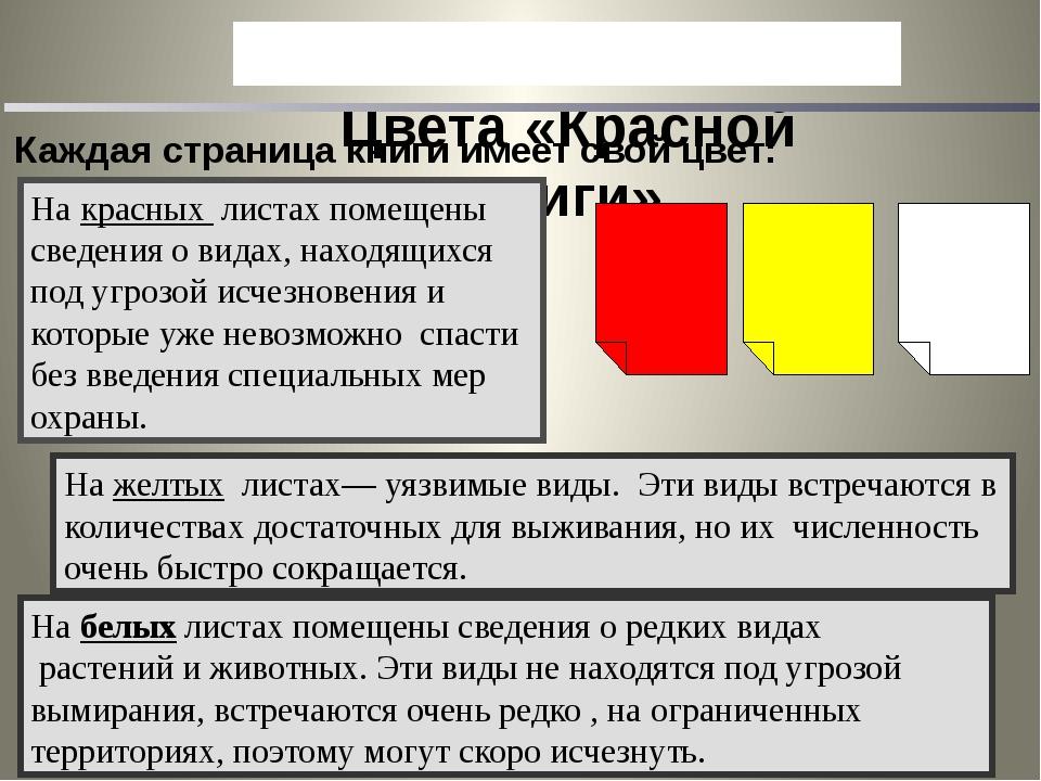 модификацию страницы красной книги россии что означает каждый цвет презентация цветовому
