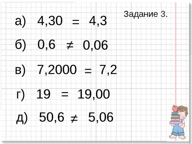 а) 4,30 = б) 0,6 в) 7,2000 г) 19 д) 50,6 4,3 0,06 ≠ 7,2 = 19,00 = 5,06 ≠ Зада...