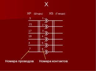 Х 3 21 17 19 4 7 XP XS 1 2 3 4 5 6 Номера контактов Номера проводов (Гнездо)