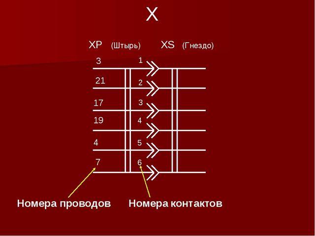 Х 3 21 17 19 4 7 XP XS 1 2 3 4 5 6 Номера контактов Номера проводов (Гнездо)...