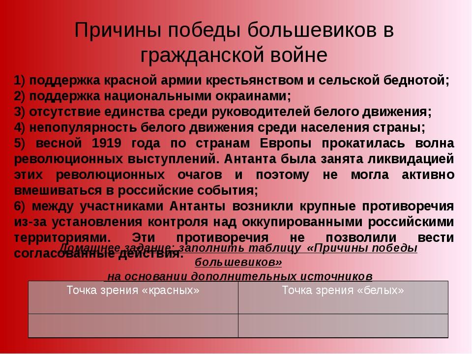 1) поддержка красной армии крестьянством и сельской беднотой; 2) поддержка на...