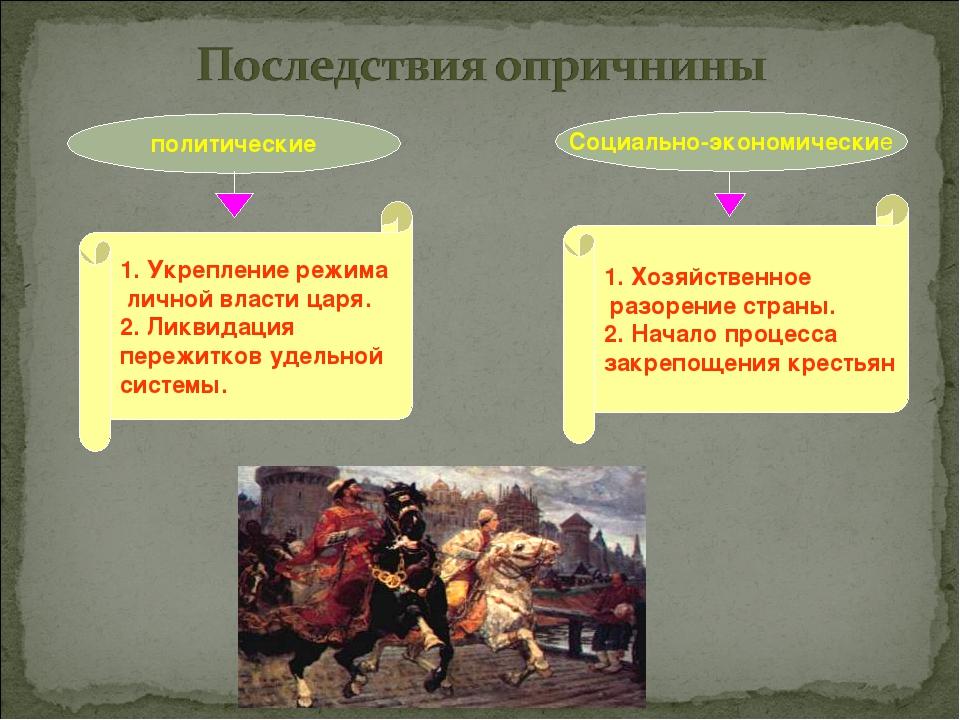политические Социально-экономические 1. Укрепление режима личной власти царя....