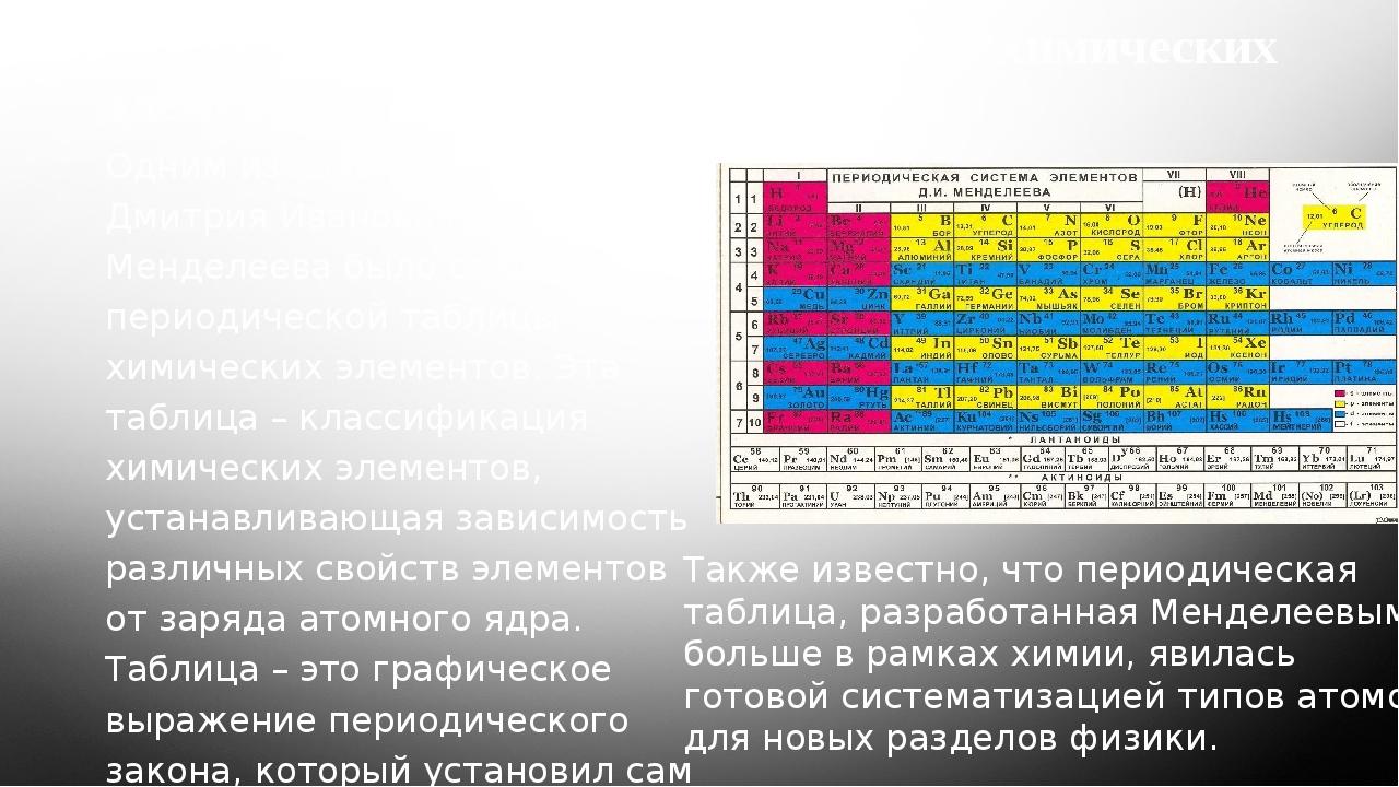 2) Создание периодической таблицы химических элементов Одним изглавных дости...