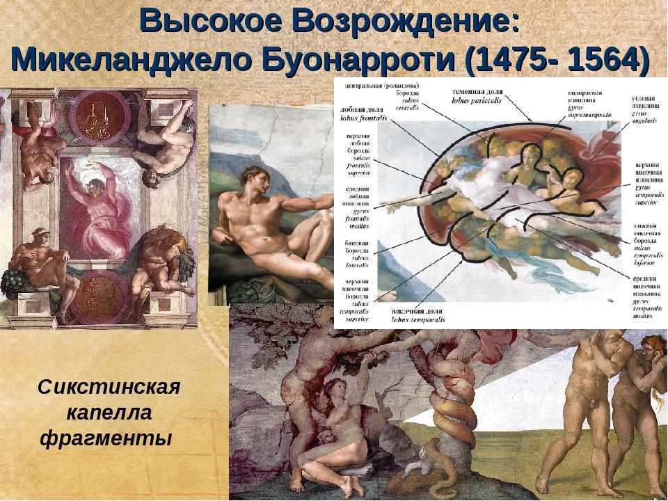Высокое Возрождение: Микеланджело Буонарроти (1475- 1564) Сикстинская капелла...