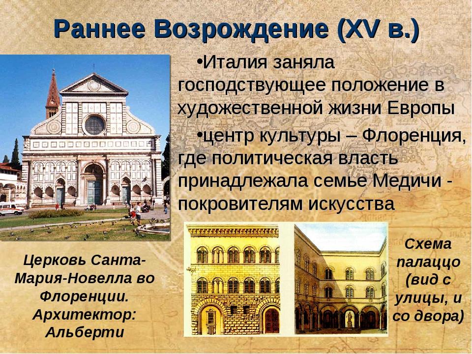 Раннее Возрождение (XV в.) Италия заняла господствующее положение в художеств...