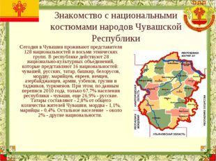 Знакомство с национальными костюмами народов Чувашской Республики Сегодня в Ч