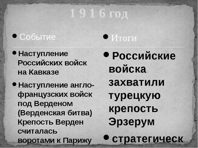 Событие Наступление Российских войск на Кавказе Наступление англо-французских...