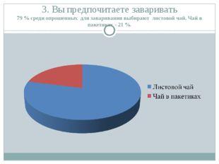 3. Вы предпочитаете заваривать 79 % среди опрошенных для заваривания выбирают