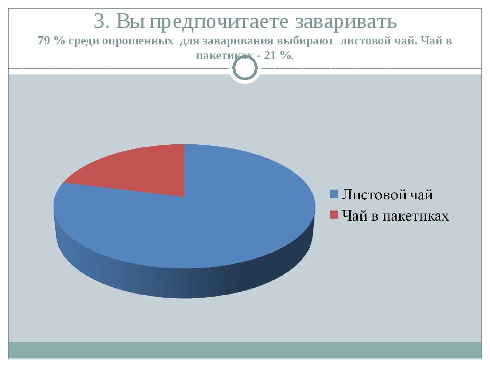 3. Вы предпочитаете заваривать 79 % среди опрошенных для заваривания выбирают...