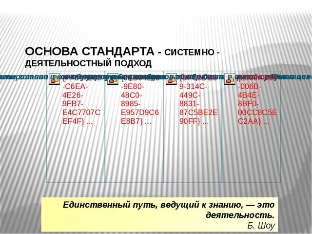ОСНОВА СТАНДАРТА - СИСТЕМНО - ДЕЯТЕЛЬНОСТНЫЙ ПОДХОД Единственный путь, ведущи...