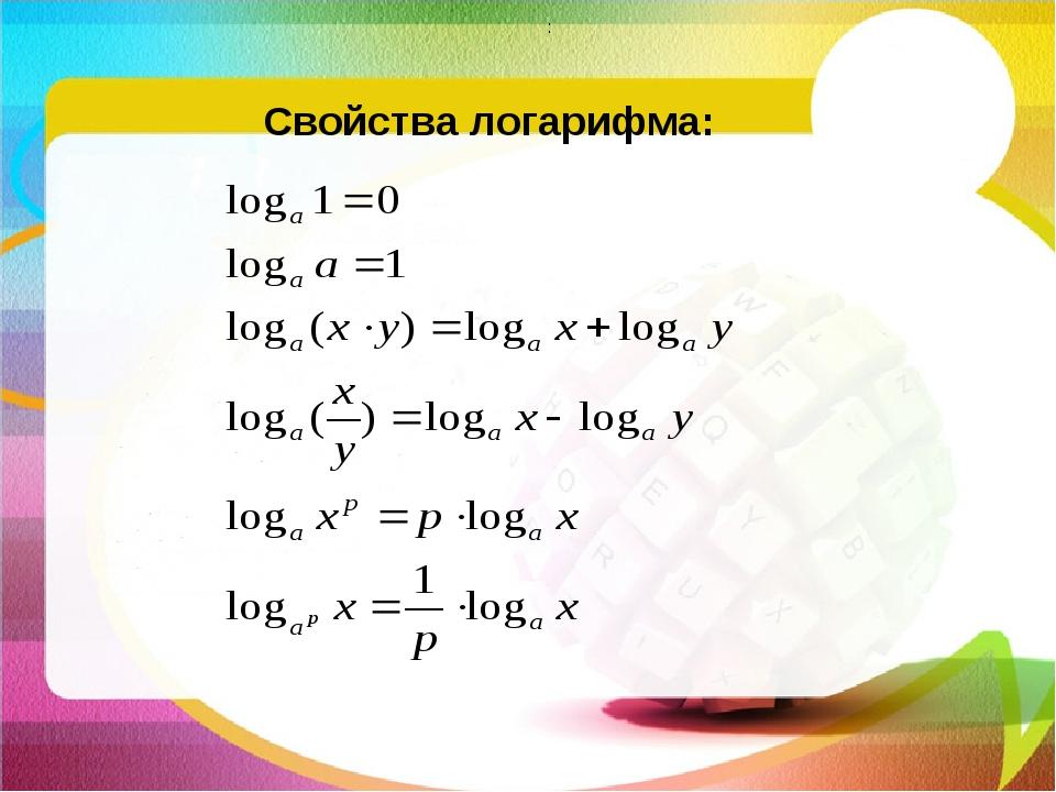 : Свойства логарифма: