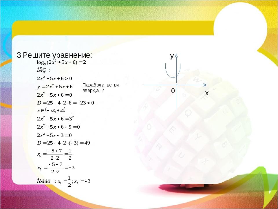3 Решите уравнение: Парабола, ветви вверх,a=2 x у 0