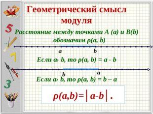 Геометрический смысл модуля Расстояние между точками А (а) и B(b) обозначим ρ