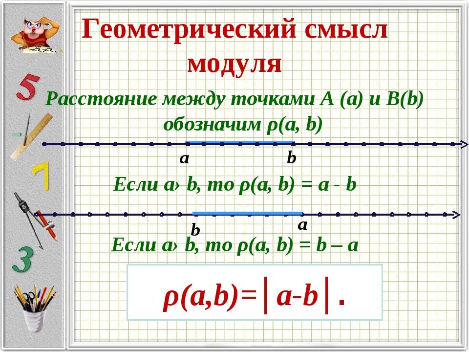 Геометрический смысл модуля Расстояние между точками А (а) и B(b) обозначим ρ...