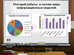 Разгадай ребусы и назови виды информационных моделей. Каково назначение диагр
