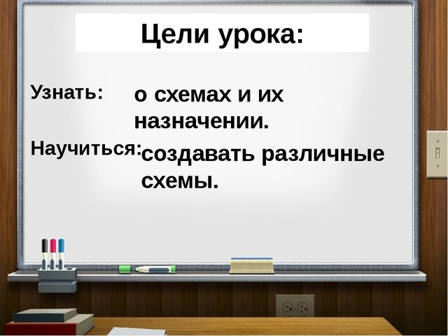 Узнать: Научиться: о схемах и их назначении. Цели урока: создавать различные...