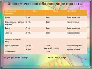 Экономическое обоснованиепроекта Итого:15 рублей.  Общие расчеты: