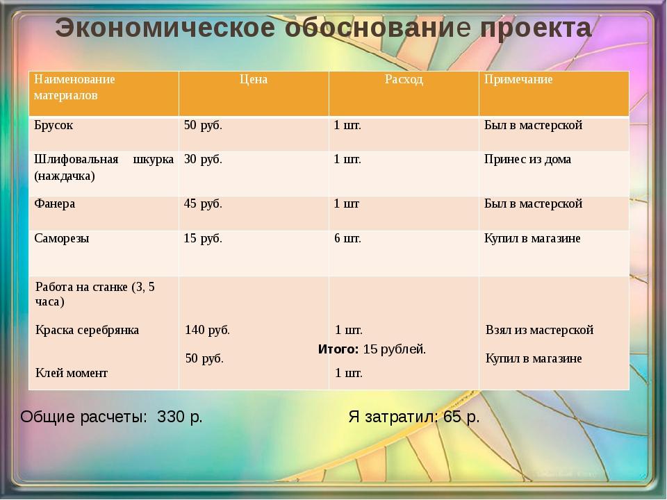 Экономическое обоснованиепроекта Итого:15 рублей.  Общие расчеты:...