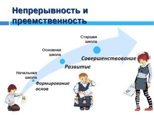 Непрерывность и преемственность Начальная школа Основная школа Старшая школа
