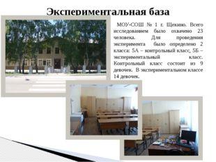 МОУ-СОШ № 1 г. Щекино. Всего исследованием было охвачено 23 человека. Для пр